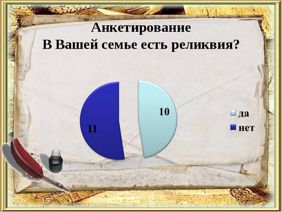 Анкетирование В Вашей семье есть реликвия?