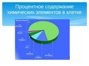 Процентное содержание химических элементов в клетке
