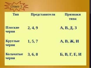 Ответ 1 Тип Представители Признаки типа Плоские черви 2, 4, 9 A, В, Д, З Круг