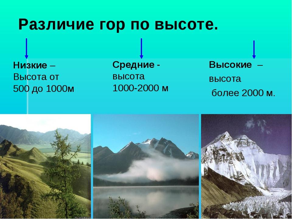 Различие гор по высоте. Низкие – Высота от 500 до 1000м Средние - высота 1000...