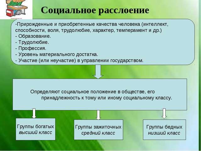 Прирожденные и приобретенные качества человека (интеллект, способности, воля,...