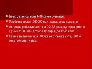 Бөек Ватан сугышы 1418 көнгә сузылды. Илебезне яклап 560000 нән артык кеше су