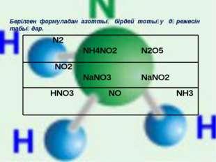 Берілген формуладан азоттың бірдей тотығу дәрежесін табыңдар. N2 NH4NO2 N2O5