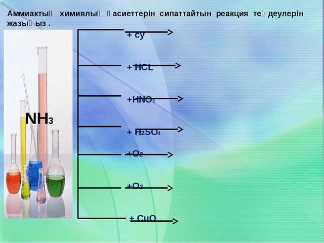 Аммиактың химиялық қасиеттерін сипаттайтын реакция теңдеулерін жазыңыз . + су...