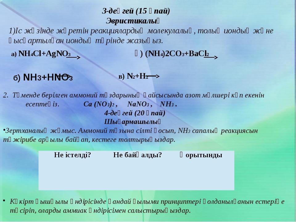 Үйге тапсырма: §22 , № 6 – 8 есеп Аммиактың маңызды қосылыстары туралы хабар...