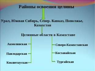 Районы освоения целины Урал, Южная Сибирь, Север. Кавказ, Поволжье, Казахста