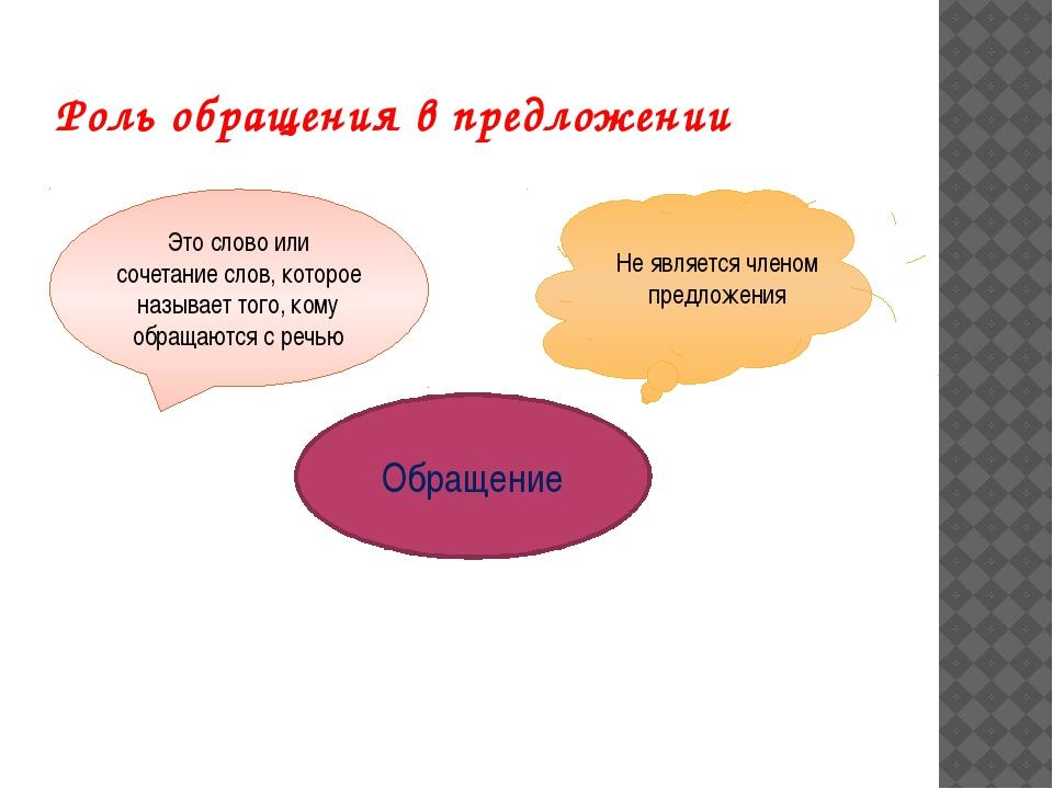 Обращение Роль обращения в предложении Это слово или сочетание слов, которое...