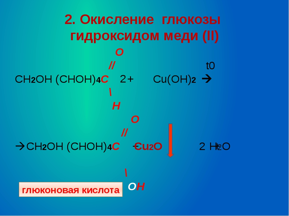 2. Окисление глюкозы гидроксидом меди (II) O // t0 CH2OH (CHOH)4C + Cu(OH)2 ...