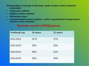 Учебный год10 класс11 класс 2011-201216 %27% 2012-201323%20% 2013-2014