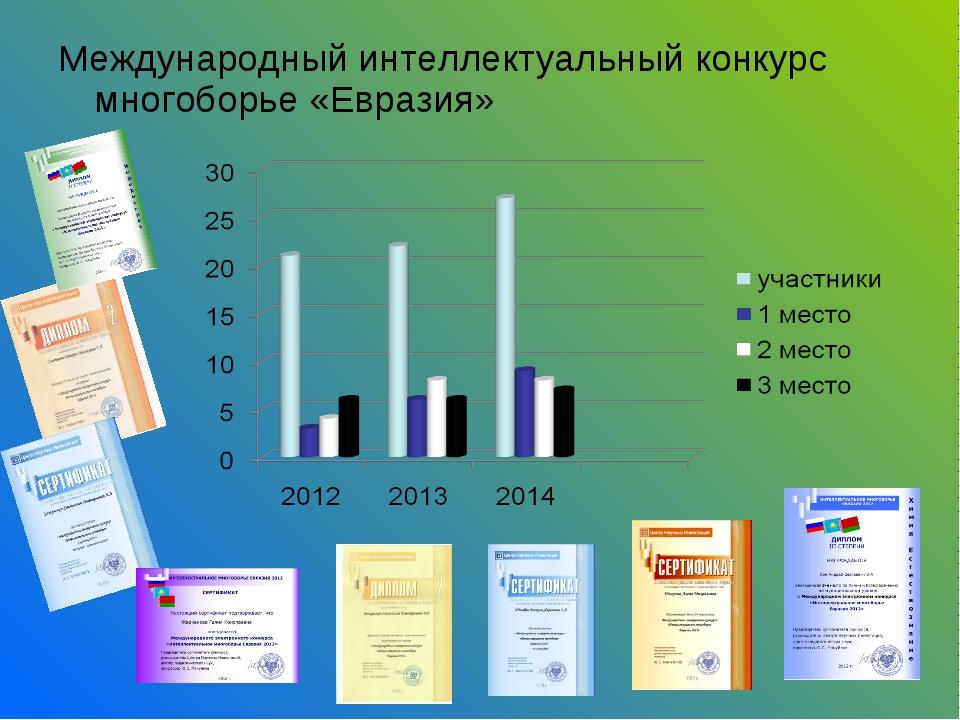 Международный интеллектуальный конкурс многоборье «Евразия»