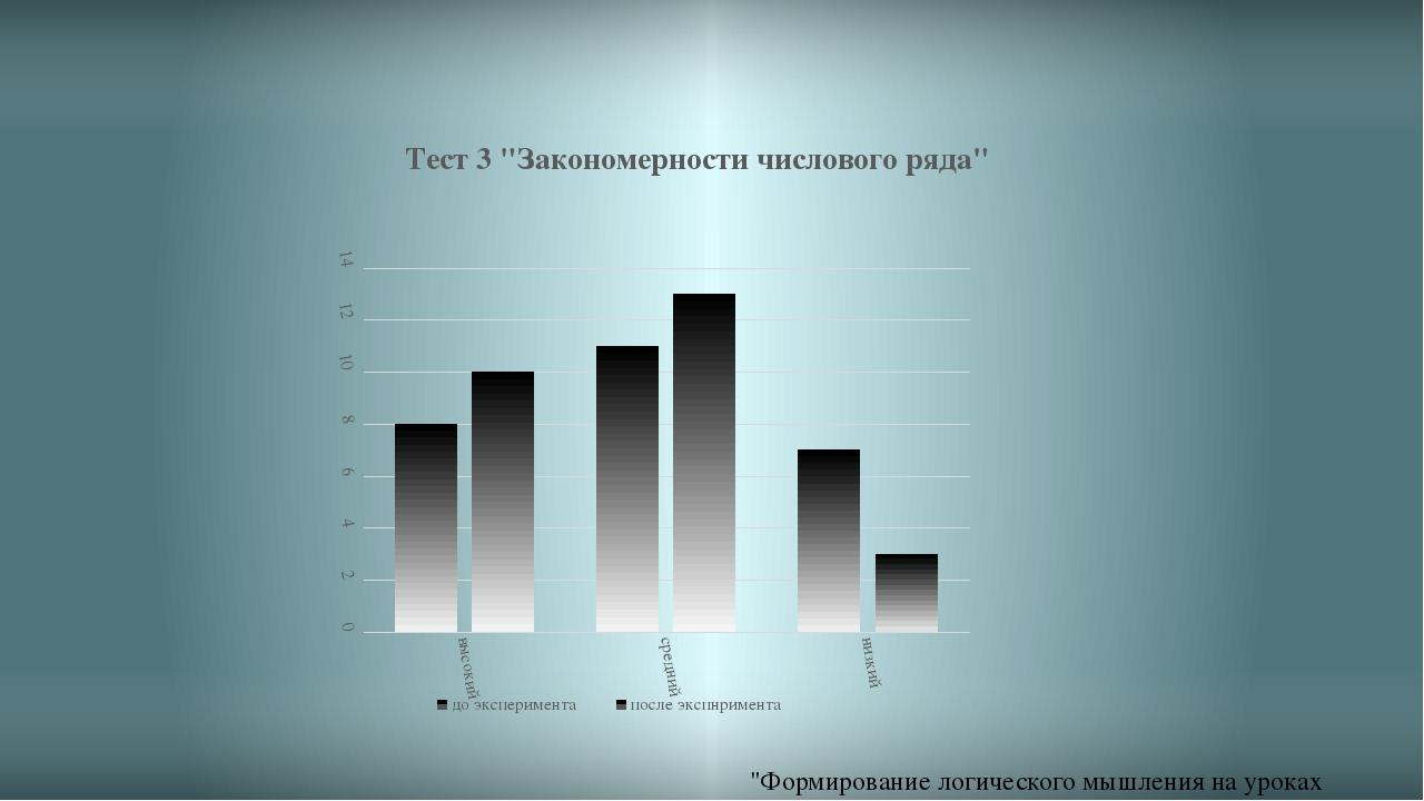 """""""Формирование логического мышления на уроках математики"""". Крюченкова М. И."""