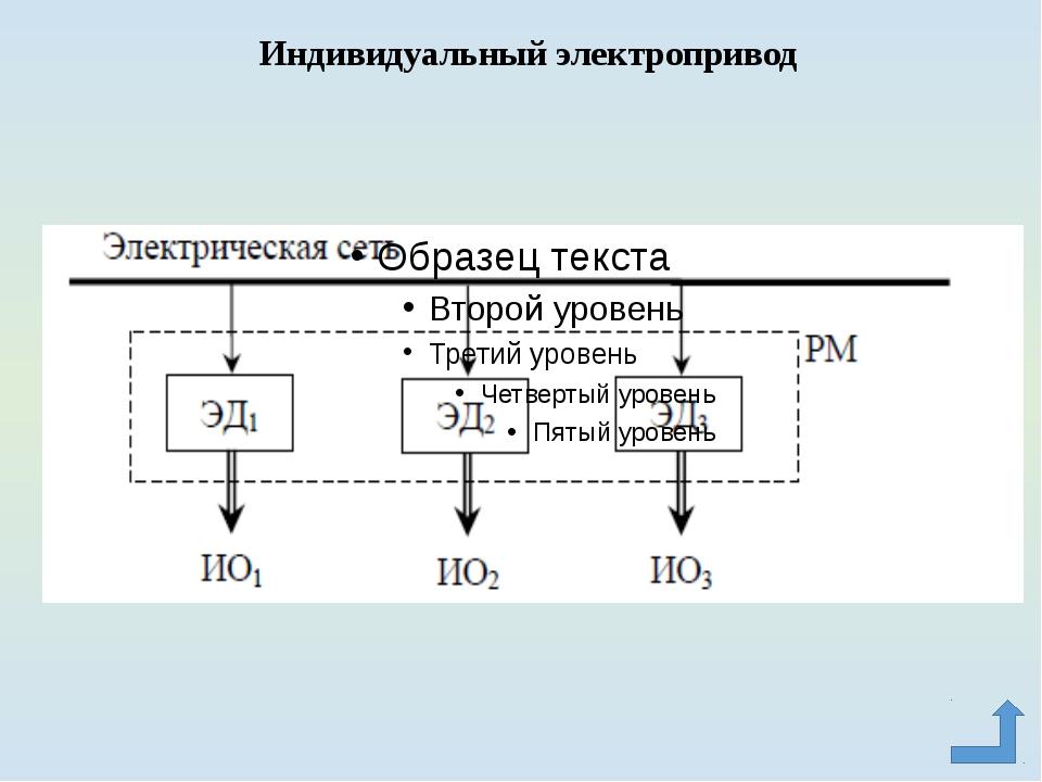 """Взаимосвязанный электропривод взаимосвязанный электропривод – это """"два или не..."""