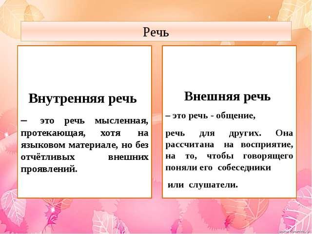 Речь Внутренняя речь – это речь мысленная, протекающая, хотя на языковом ма...
