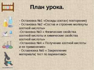 План урока. - Остановка №1 «Оксиды азота»( повторение) - Остановка №2 «Состав