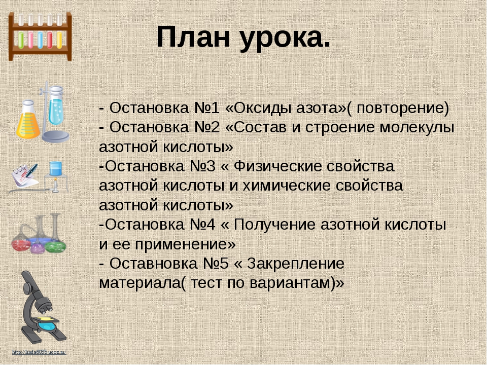 План урока. - Остановка №1 «Оксиды азота»( повторение) - Остановка №2 «Состав...