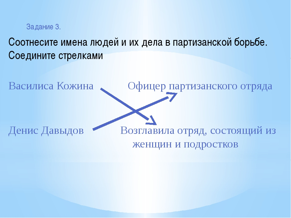 Задание 3. Соотнесите имена людей и их дела в партизанской борьбе. Соедините...