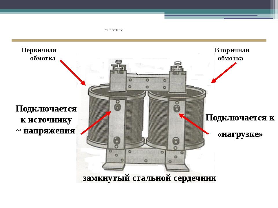 Устройство трансформатора Подключается к источнику ~ напряжения Подключается...