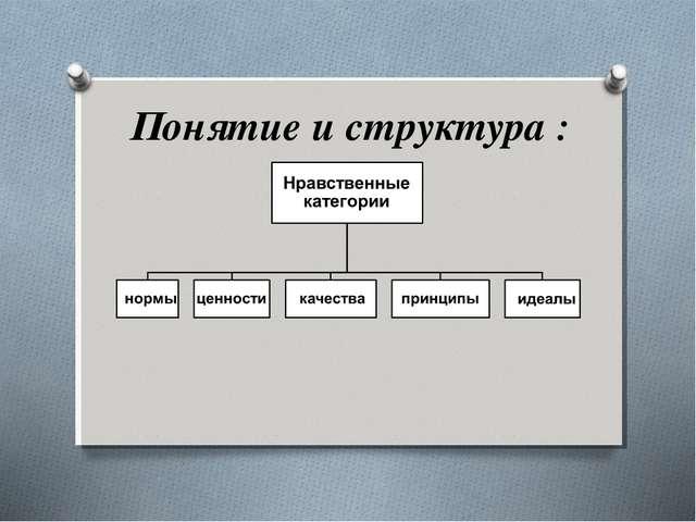 Понятие и структура :