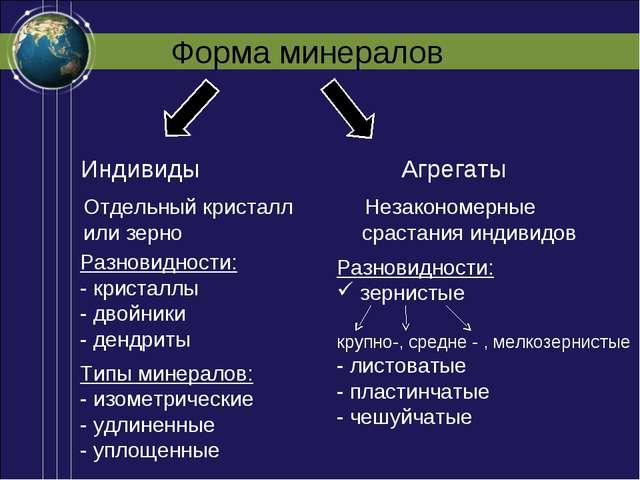 Форма минералов Индивиды Агрегаты Разновидности: - кристаллы - двойники - ден...