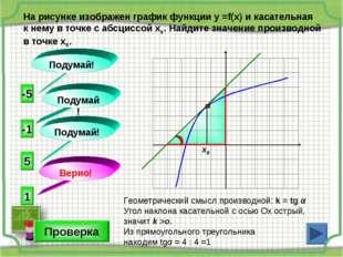 На рисунке изображен график функции у =f(x) и касательная к нему в точке с