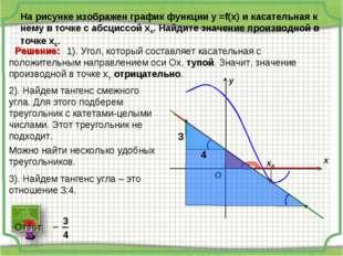 На рисунке изображен график функции у =f(x) и касательная к нему в точке с аб