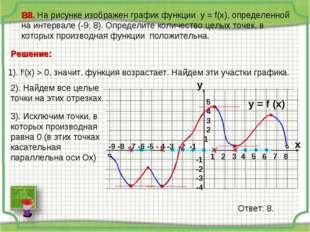 3). Исключим точки, в которых производная равна 0 (в этих точках касательная