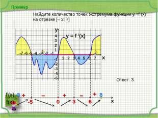 Пример y = f /(x)  4 3 2 1 -1 -2 -3 -4 -5 y x + – – + + Найдите количество т