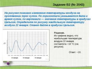* http://aida.ucoz.ru * Задание B2 (№ 2043) На рисунке показано изменение тем