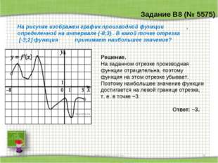 * http://aida.ucoz.ru * На рисунке изображен график производной функции , оп