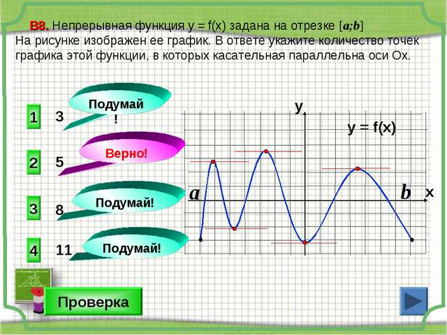 1 4 3 3 В8. Непрерывная функция у = f(x) задана на отрезке [a;b] На рисунке и...