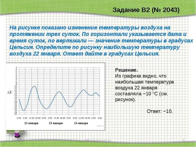 * http://aida.ucoz.ru * Задание B2 (№ 2043) На рисунке показано изменение тем...