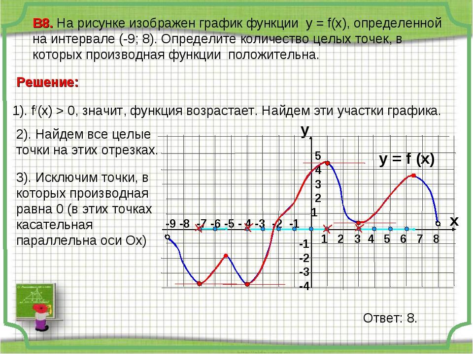 3). Исключим точки, в которых производная равна 0 (в этих точках касательная...