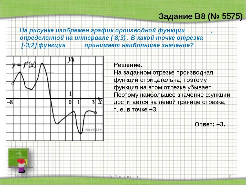 * http://aida.ucoz.ru * На рисунке изображен график производной функции , оп...