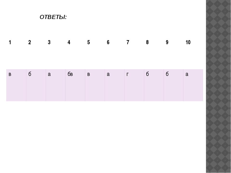 ОТВЕТЫ: 1 2 3 4 5 6 7 8 9 10 в б а бв в а г б б а