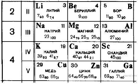 http://phys.reshuege.ru/get_file?id=18371