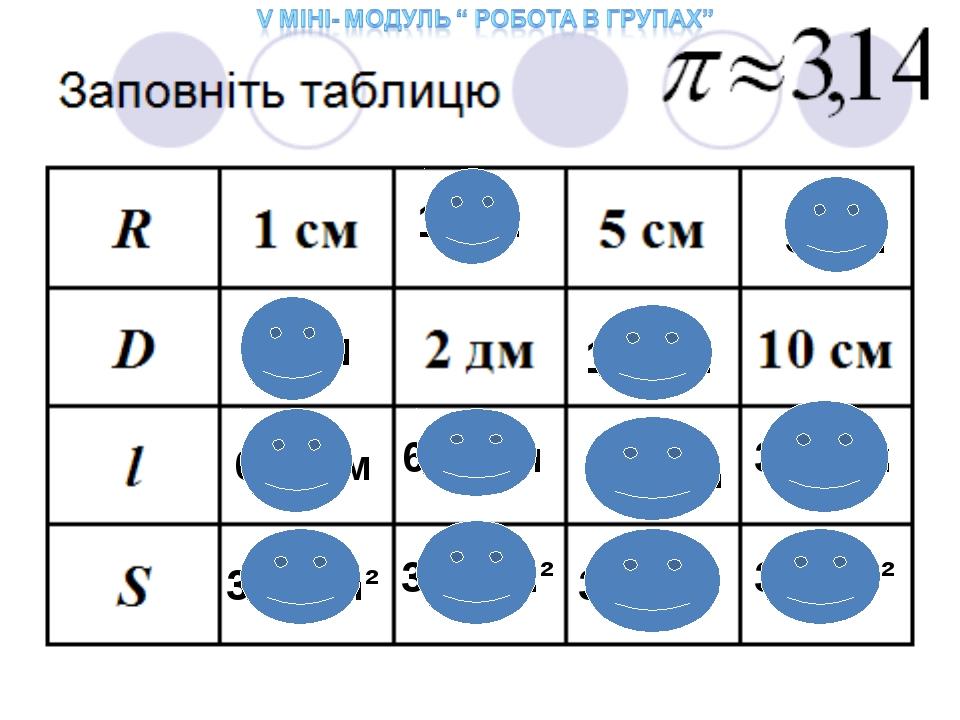 5 см 10 см 1 дм 2 cм 6,28см 3,14см² 6,28дм 3,14см² 31,4см 314см² 31,4см 314см²