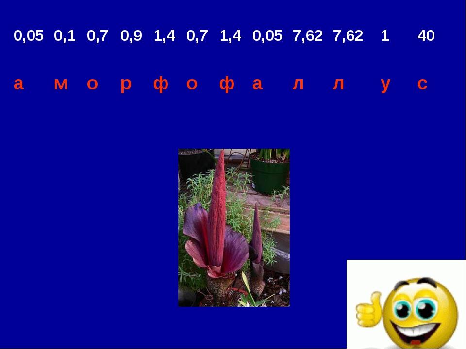 0,050,10,70,91,40,71,40,057,627,62140 аморфофаллус