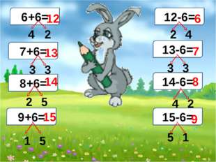 6+6= 7+6= 8+6= 9+6= 12-6= 4 2 12 2 4 6 3 3 13 13-6= 3 3 7 2 5 14 14-6= 4 2 8