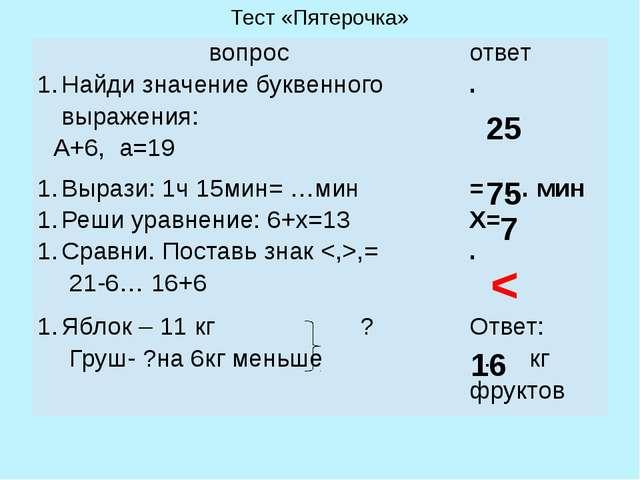 Тест «Пятерочка» 25 75 7 16 < вопрос ответ Найди значение буквенного выражени...