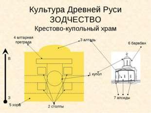 Культура Древней Руси ЗОДЧЕСТВО Крестово-купольный храм 1 купол 2 столпы 3 ал