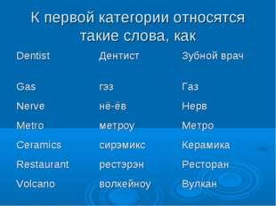 К первой категории относятся такие слова, как