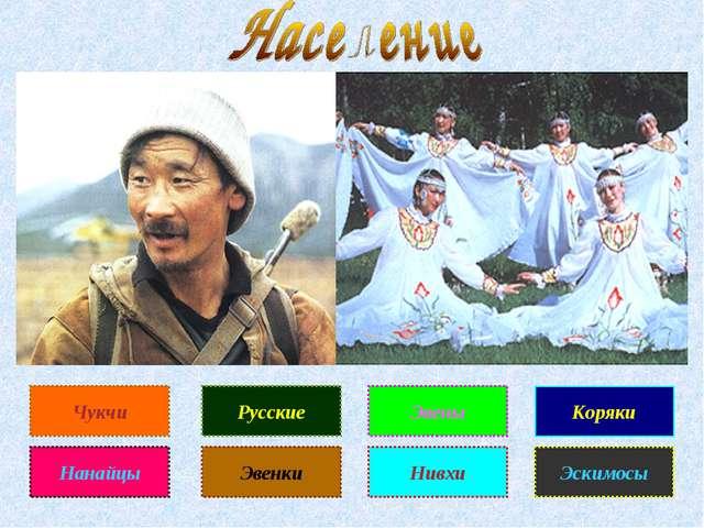 Чукчи Русские Нанайцы Эвенки Эскимосы Нивхи Коряки Эвены