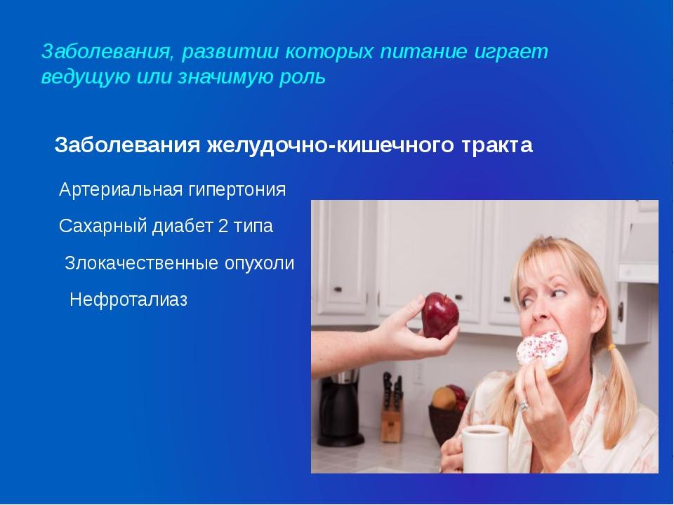 Заболевания, развитии которых питание играет ведущую или значимую роль Заболе...