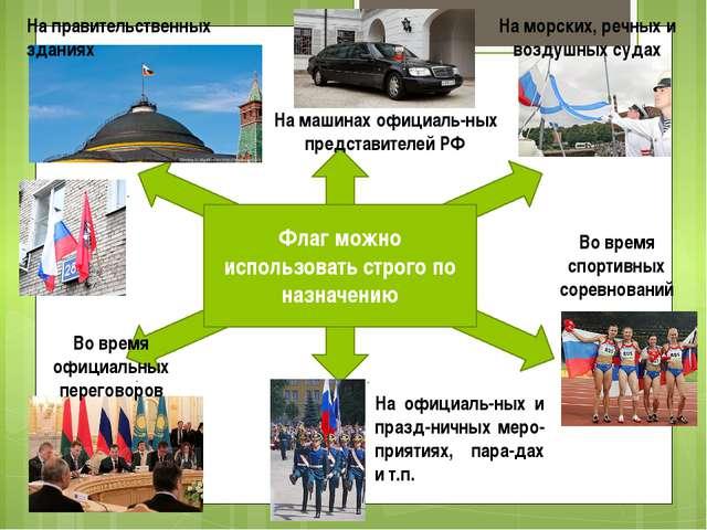 Флаг можно использовать строго по назначению На правительственных зданиях На...