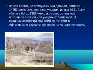 За это время, по официальным данным, погибли 14453 советских военнослужащих,