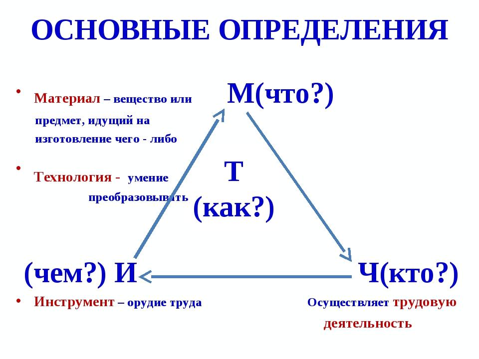 Т (как?) ОСНОВНЫЕ ОПРЕДЕЛЕНИЯ Материал – вещество или М(что?) предмет, идущий...