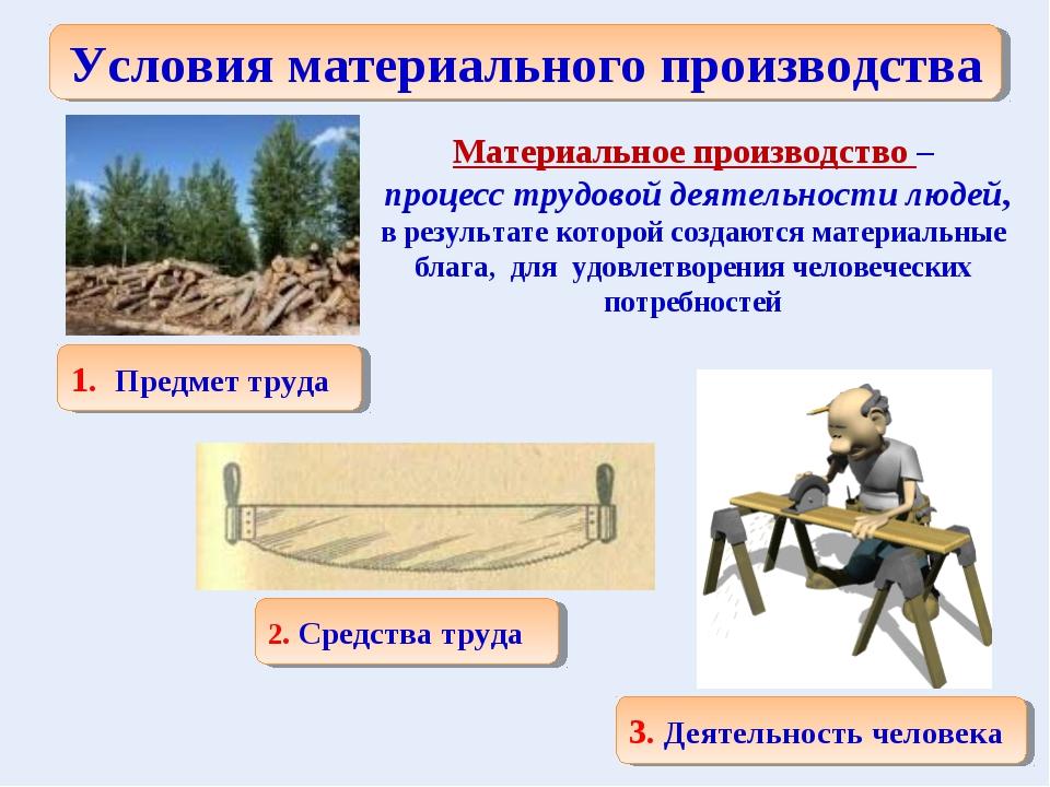 Материальное производство – процесс трудовой деятельности людей, в результате...
