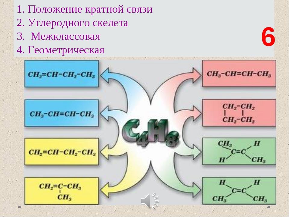 Назовите виды изомерии. Сколько веществ? 1. Положение кратной связи 2. Углеро...