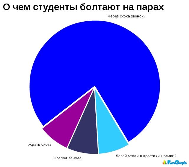 C:\Users\Пользователь\Desktop\день студента\1282668173_post-3-12826391679265.jpg