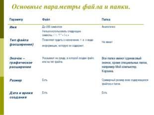 Основные параметры файла и папки. ПараметрФайлПапка Имя До 255 символов Не
